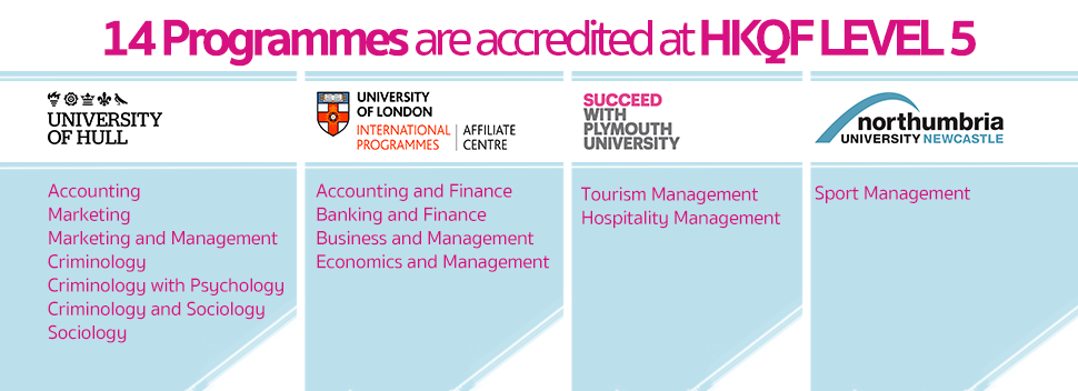 15 Programmes are accredited at HKQF Level 5