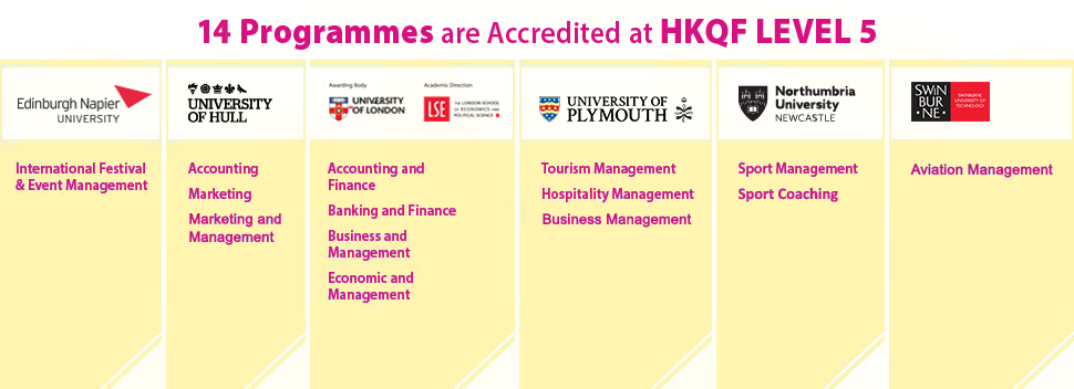 14 Programmes are accredited at HKQF Level 5